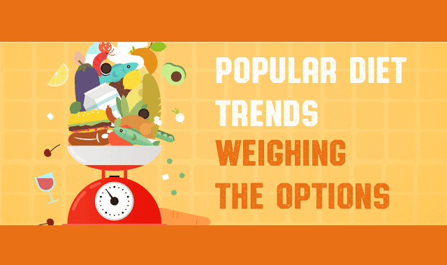 Popular Diet Trends Weighing The Options