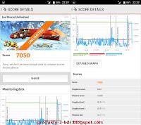 myPhone Magnus z Biedronki test