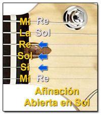 Afinación Abierta en Sol (G) para Guitarra