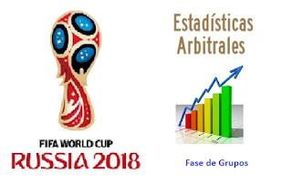 arbitros-futbol-mundial-estadisticas