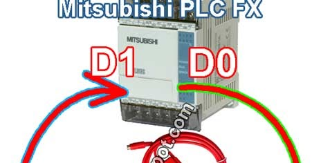 Mitsubishi PLC FX Series Communication with Arduino