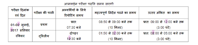MP Vyapam Samagra Samajik Exam Pattern