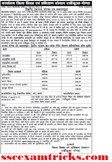 UP BTC 2014 Gonda Cut off Marks