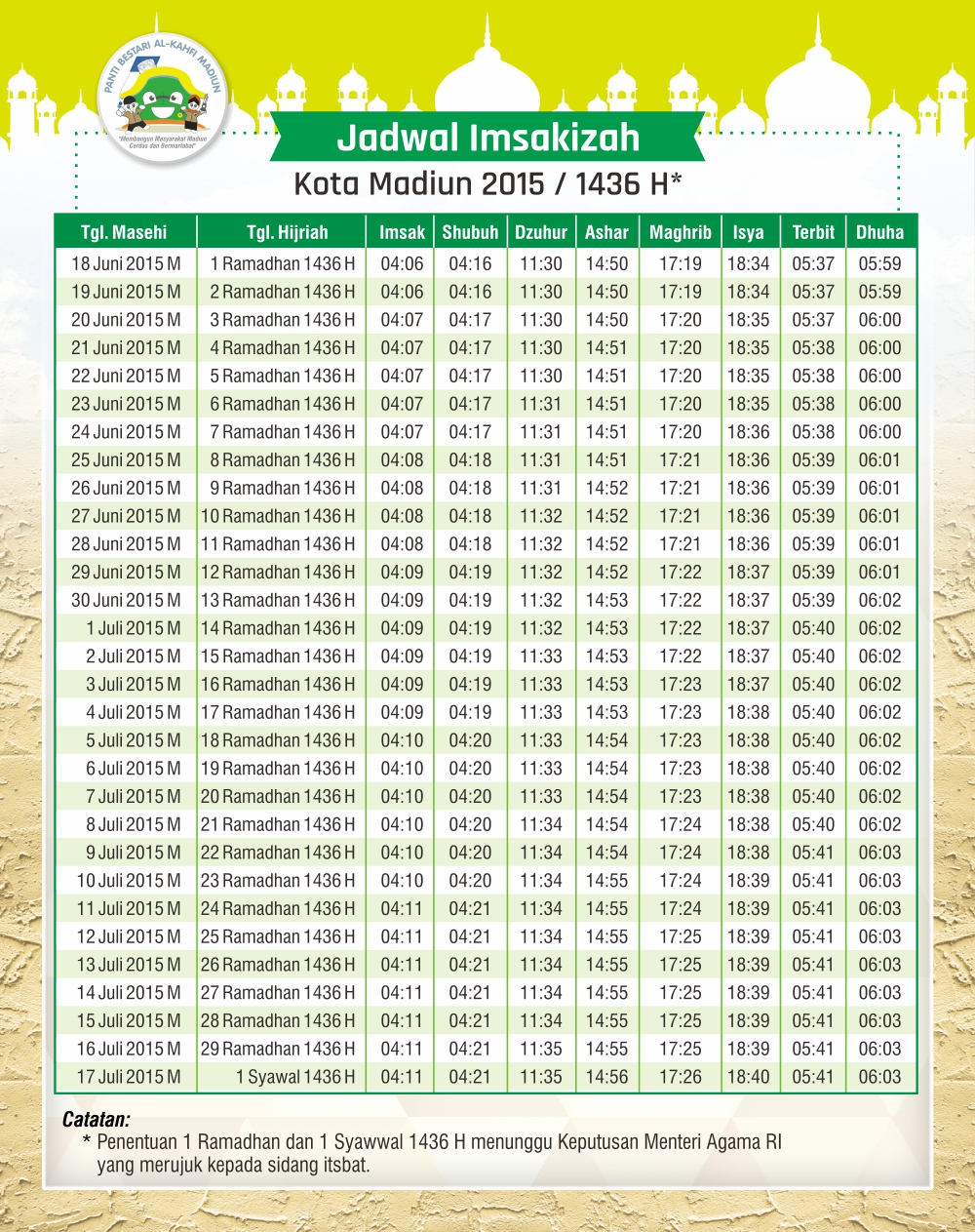 Jadwal Imsakiyah Kota Madiun 2015 / 1436 H Editable Vector ...