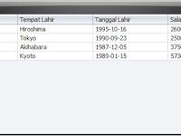 Contoh Membuat Tabel Pada Java Swing