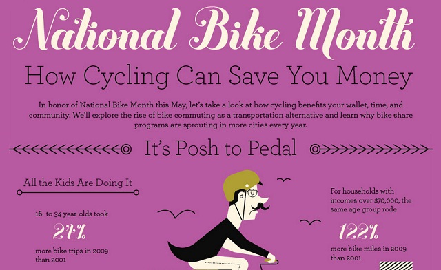 Image: National Bike Month How Cycling Can Save You Money #infographic