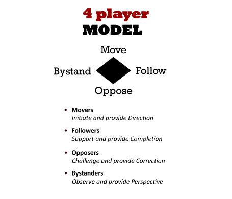 https://i2.wp.com/4.bp.blogspot.com/-N9ogHbr42QU/UEeZHznIpYI/AAAAAAAACkM/f3WfyfKSQkk/s1600/4-Player-Model-vertical.jpg