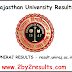 Uniraj Results 2018 - Rajasthan University results April 2018 UG PG announced