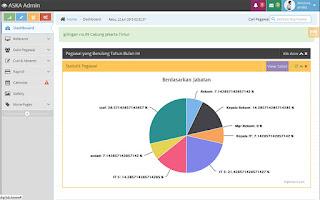 Sistem Informasi Kepegawaian Menggunakan PHP Mysql