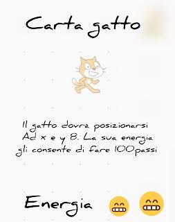Gatto scratch raccolta