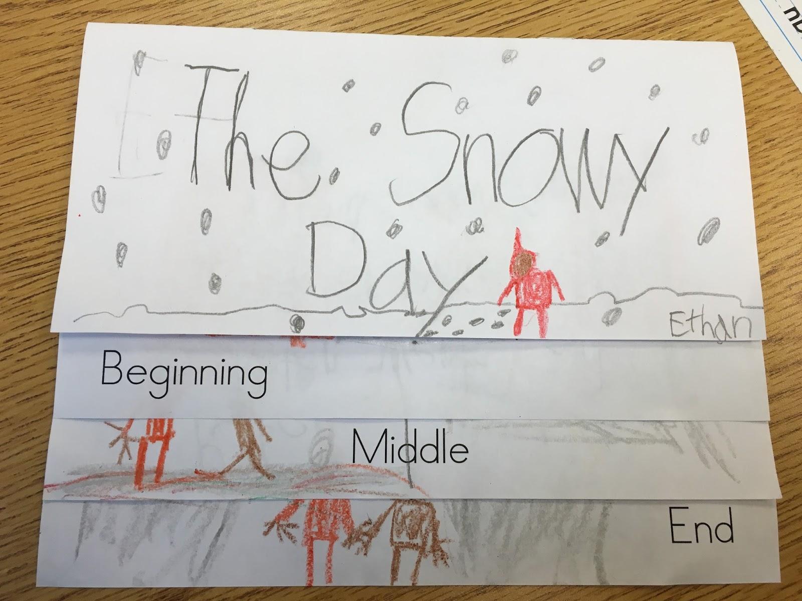 Mrs Hartwell S First Grade Safari January