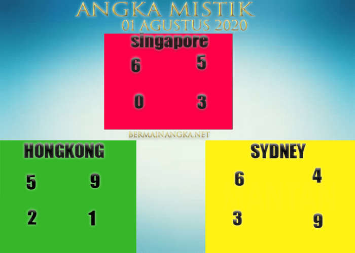 Kode syair Sydney Minggu 2 Agustus 2020 209