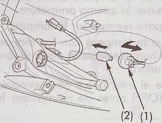 cambio de la luz de giro intermitentes delanteros