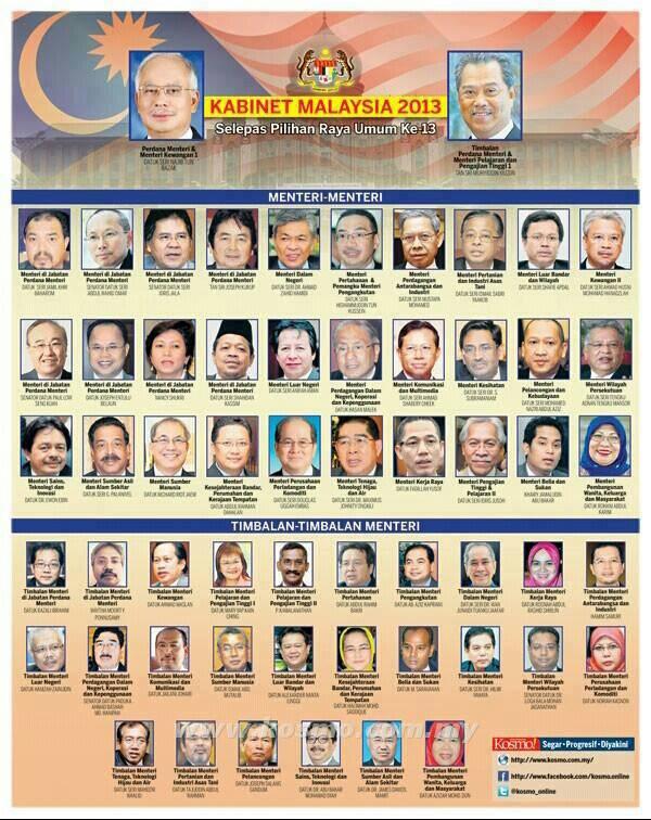 Senarai Penuh Menteri Kabinet Malaysia 2013 Waktu Solat Dot Net