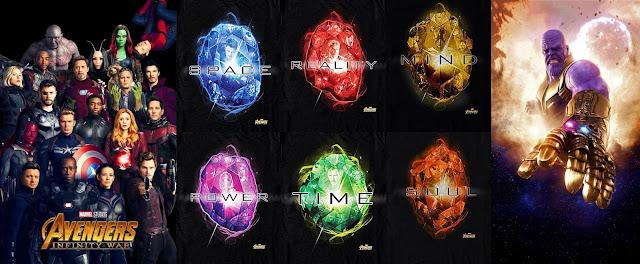 Maksud Dan Lokasi Infinity Stone di dalam Movie Infinity War