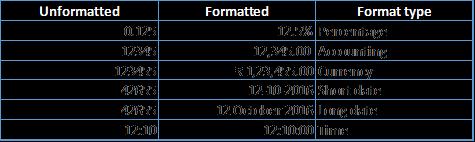 number formatting in excel