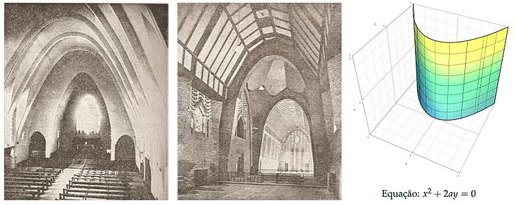 Cilincros parabólicos na Igreja de Port Lyautey no mosteiro beneditino em Vanves