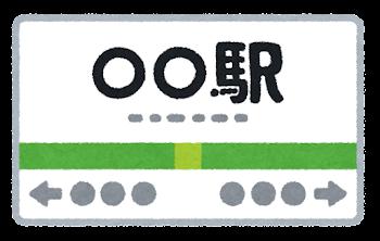駅の看板のイラスト(フレームなし・文字あり)