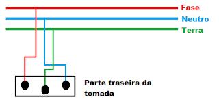 Ligação de tomadas 127 volts