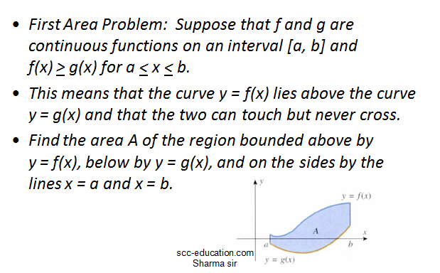 Area between curve