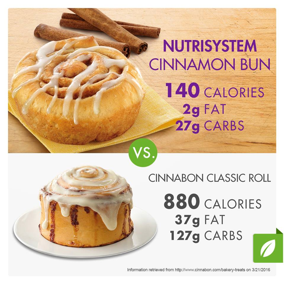 Chic luxuries starting week 6 on nutrisystem cinnamon bun found at the mall its a great example of not having to deprive yourself from your favorite foods while on the nutrisystem plan solutioingenieria Image collections