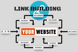 6 Cara Mendapatkan Backlink yang Berkualitas Tinggi