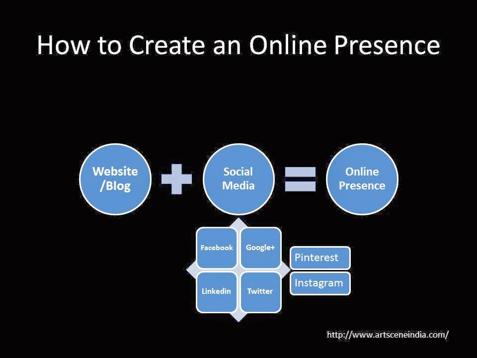 Tips: How to Create an Online Presence, Art Scene India, Image@Nalini Malaviya