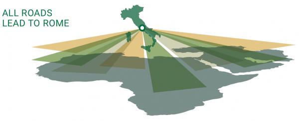 Second Italian Arab Business Forum