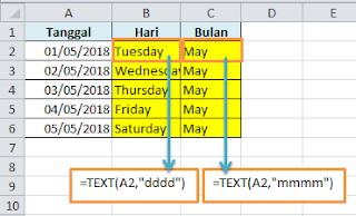 Contoh Rumus Excel TEXT Merubah Tanggal Menjadi Hari & Bulan
