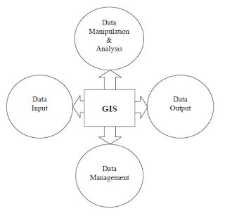 Konsep Dasar SIG (Sistem Informasi Geografi), Lengkap!