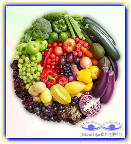 Jesteś Tym Co Jesz - Spirala Zdrowia - Warzywa Owoce Według Koloru - Duchowy Uzdrowiciel