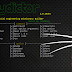 pydictor - A Powerful and Useful Hacker Dictionary Builder for a Brute-Force Attack