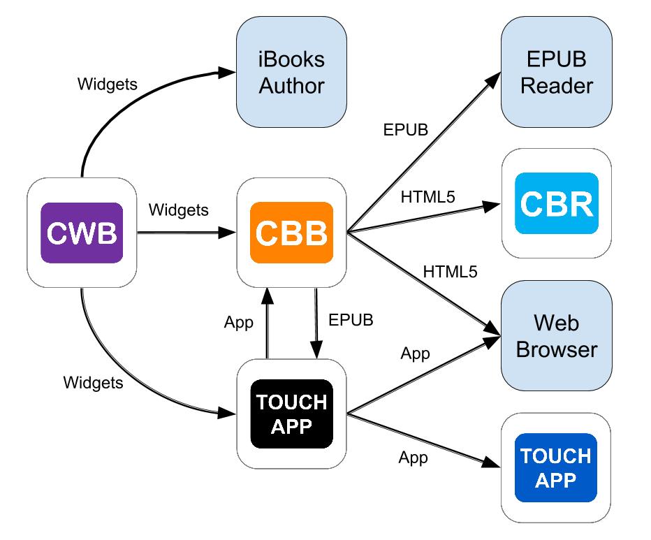 my resume builder app download resume builder resume templates