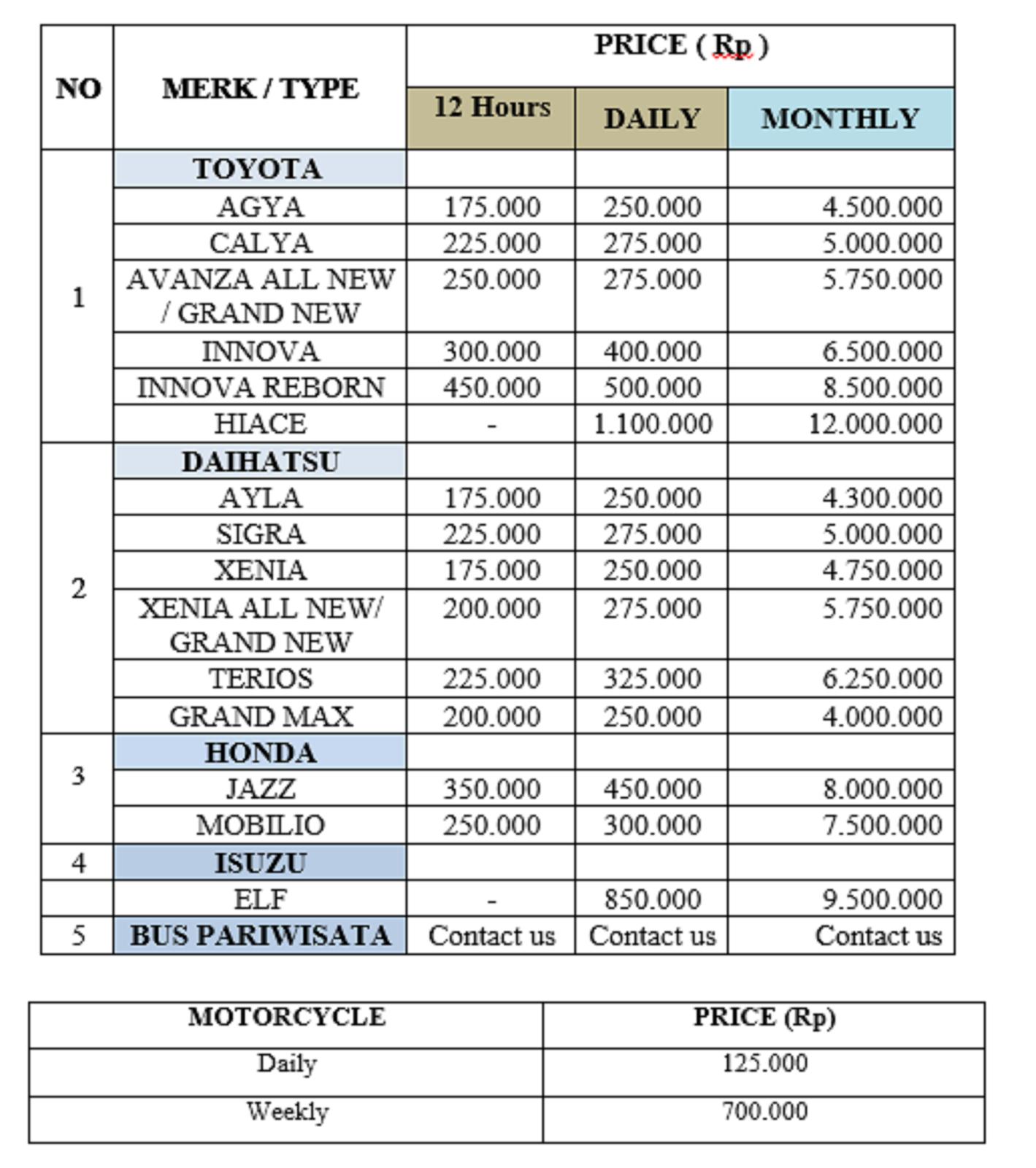 Rekomendasi Oli Grand New Avanza Tipe Dan Harga All Kijang Innova Price Rent Car Jepara Sewa Mobil