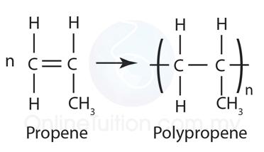 Polymer Spm Chemistry