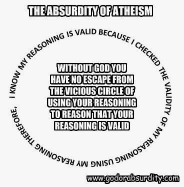 God or Absurdity Blog: Circular Reasoning?