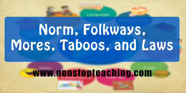 What is Norm, Folkways, Mores, Taboos, and Laws