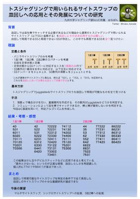 花田充による皿回しサイトスワップの発表