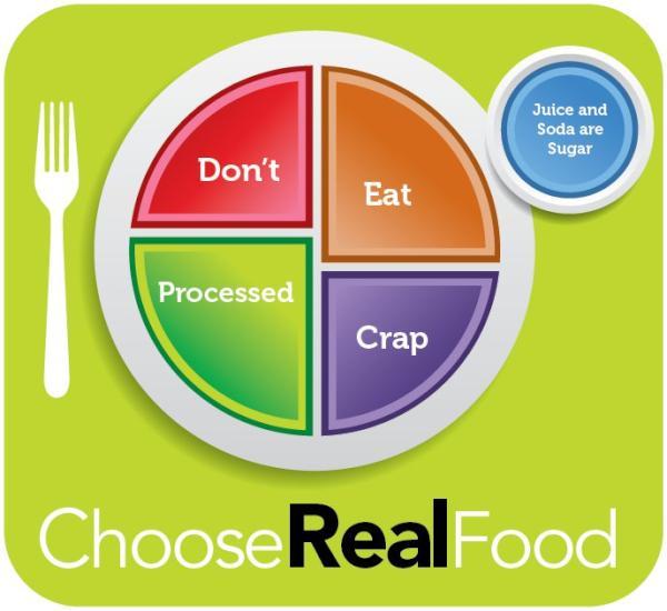 Low Calorie Prepared Foods For Diabetic Diet