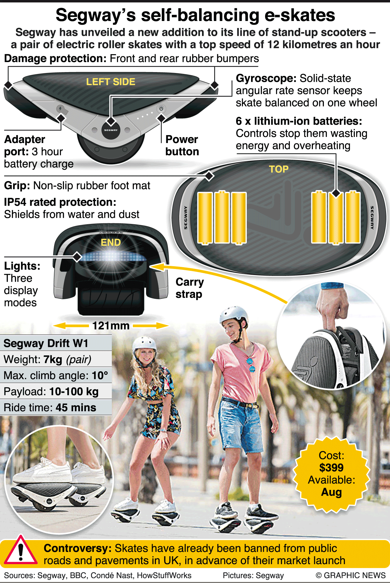 Segway's self-balancing e-skates