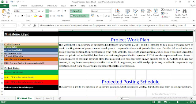 No project can be protected from every natural disaster or systemic vulnerability, but organizations can identify the risks that may ne. Project Work Plan Excel Template