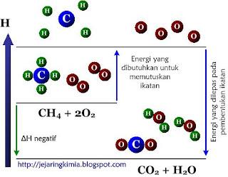 energi ikatan