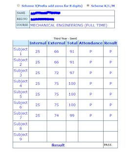 TN Diploma result