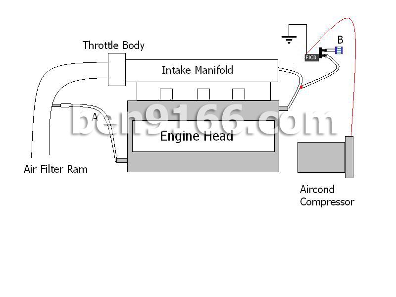 Diagram Wiring Aircond Wira