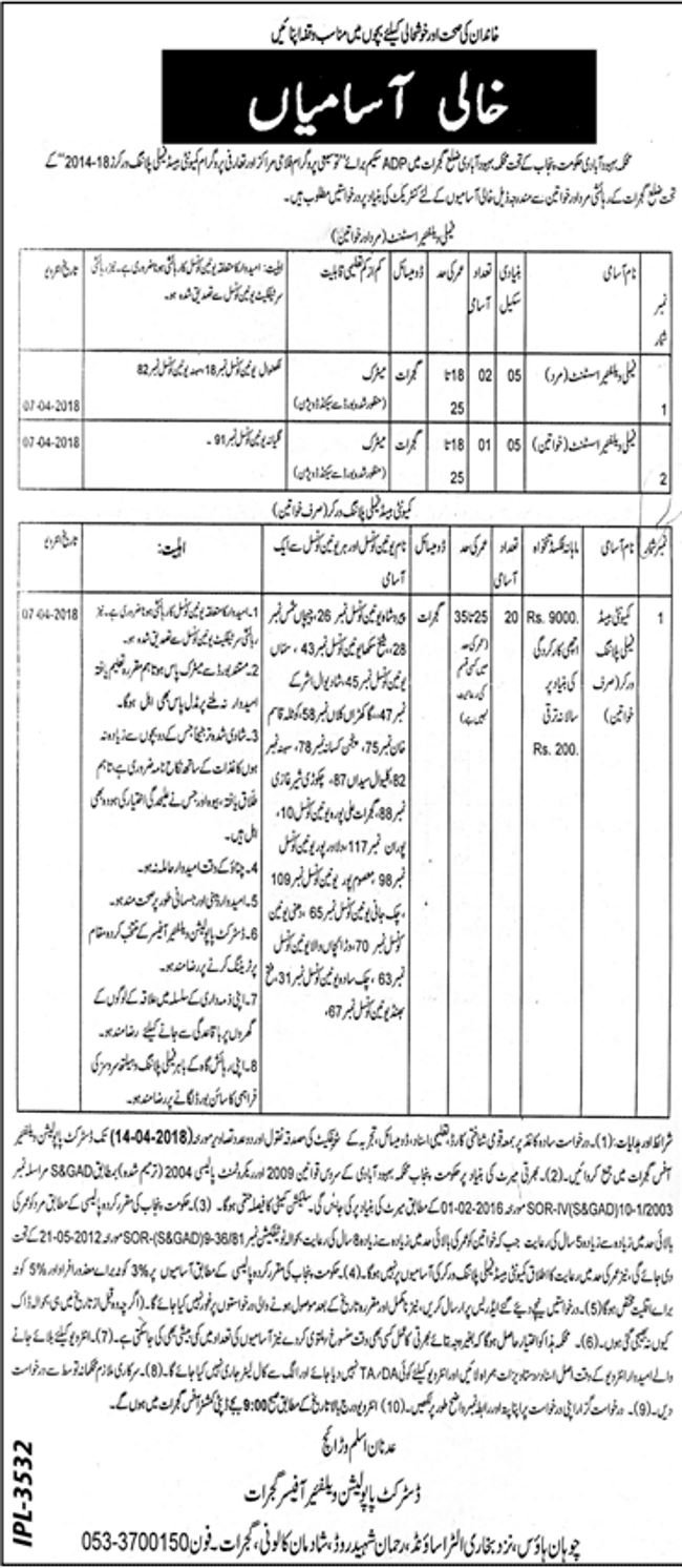 Jobs In Population Welfare Department Govt of Punjab march 2018