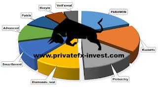 https://4.bp.blogspot.com/-NFs4zuDCjV4/V8xpDogh2wI/AAAAAAAAC4M/JpNE5slPpvUq_jeVeEH-jWWS1H13vQtbgCLcB/s320/%25D0%259F%25D0%25BE%25D1%2580%25D1%2582%25D1%2584%25D0%25B5%25D0%25BB%25D1%258C%2B%25D0%25BD%25D0%25B0%2B%25D0%25BD%25D0%25B5%25D0%25B4%25D0%25B5%25D0%25BB%25D1%258E.jpg