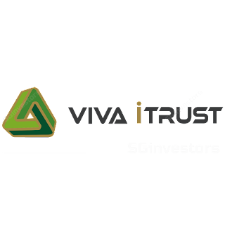 VIVA INDUSTRIAL TRUST (T8B.SI) @ SG investors.io