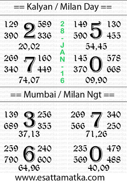 Today Free Satta Matka Chart Trial For Kalyan Matka (28-Jan-2015)