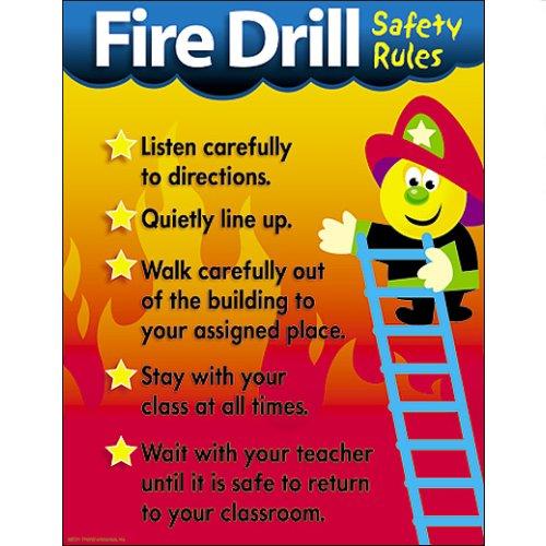 Miss Wanies BCT Diary Fire Drill