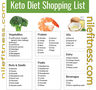 best keto grocery items, keto shopping lists, grocery for keto